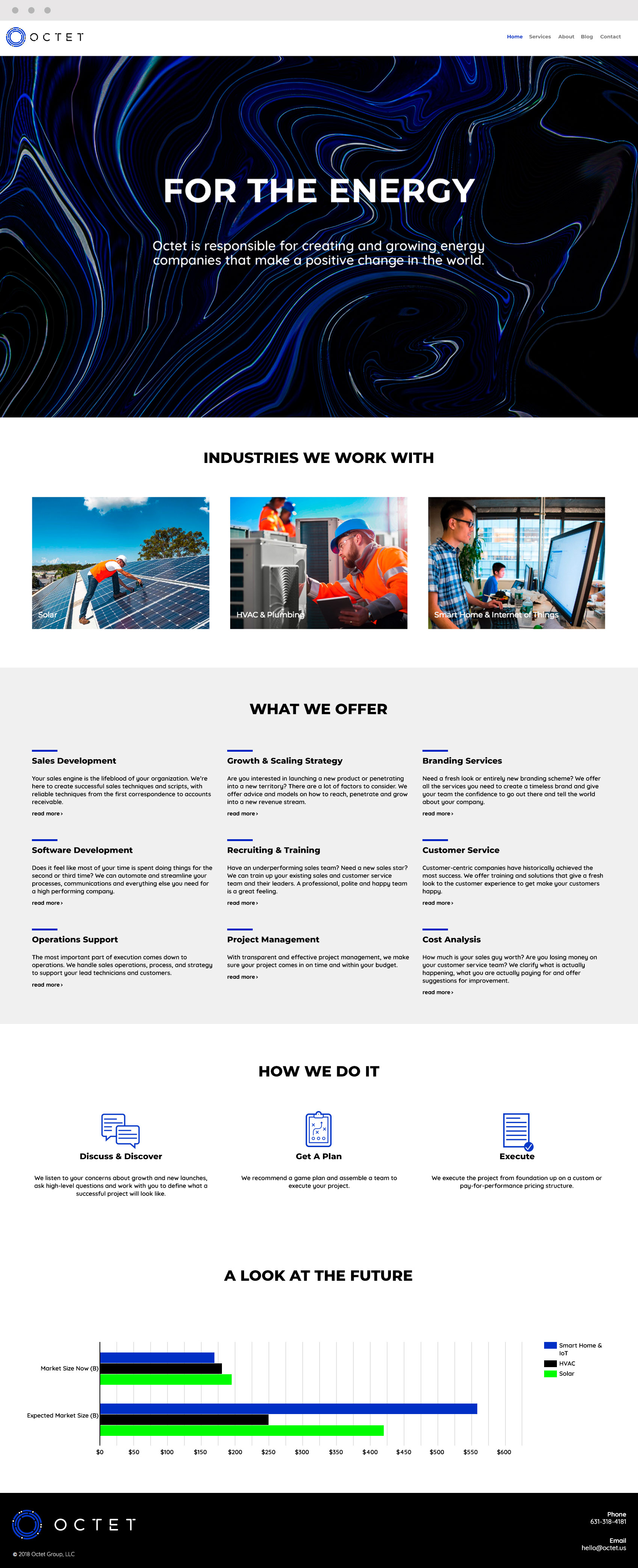 Full Page Homepage Website Design Octet Solar Consulting